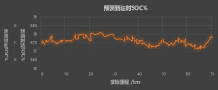 """喜报!国双携""""上汽""""""""蒙牛""""相继斩获商业传"""